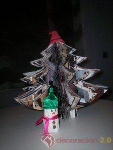 adornos para arbol de Navidad de Ikea