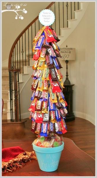 arbol navideño de caramelos