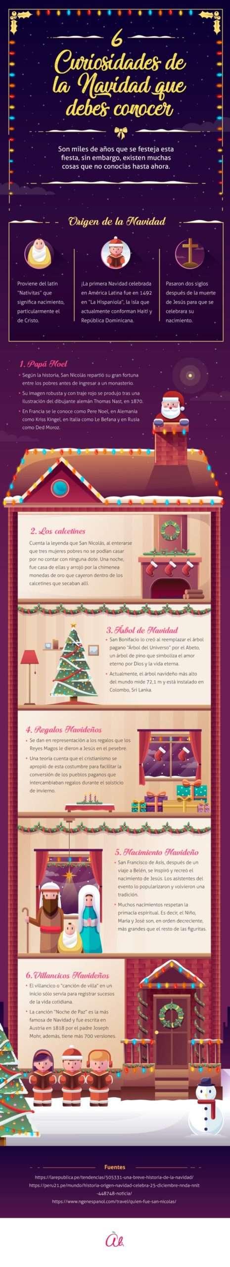 6 curiosidades de la navidad que deberías conocer 3